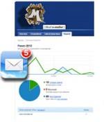 e-mailings