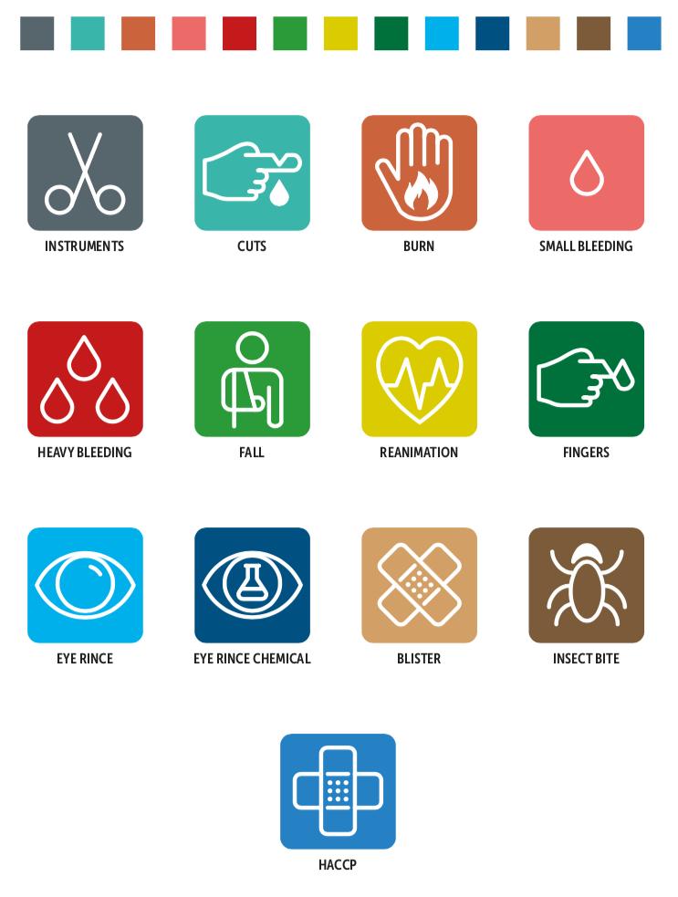 Iconen modulaid